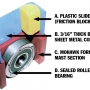 2 Post Lift Bearings vs Slide Blocks